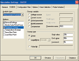 ���. 46. ������� Analysis ����������� ���� Simulation Settings